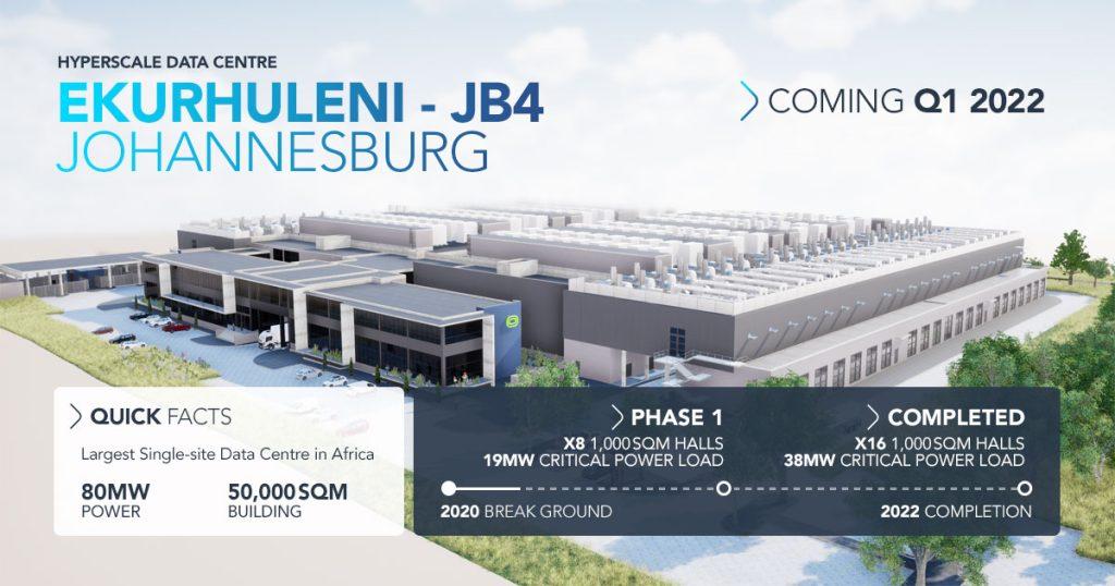 Teraco JB4 - Coming Q1 2022